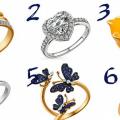 Koji ti je prsten najljepši? Test koji otkriva ženski karakter – Nama je pogodilo!